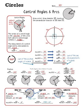 Central Angles Arc Measurements
