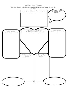 Character Sketch Character Description Graphic Organizer
