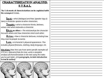 Characterizationysis S T E A L By Mz S English