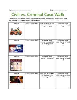 Civil Vs Criminal Law Stations