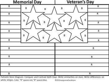 Compare Amp Contrast Veterans Day Amp Memorial Day Patriotic Venn Diagrams