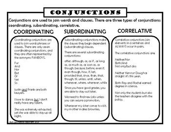 Conjunctions Coordinating Subordinating Correlative By