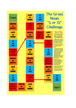 Countable And Uncountable Noun Board Game By Butterfly Wings TpT