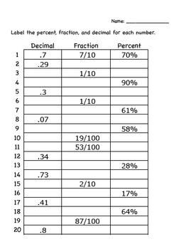 Decimals Fractions Percents Conversions Math Worksheet