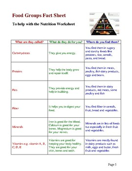 Digestion And Nutrition Unit Activities And Worksheets By