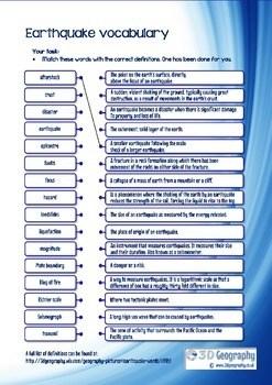 Earthquake Vocabulary By Ian Jeffery