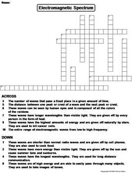 Electromagnetic Spectrum Worksheet Crossword Puzzle