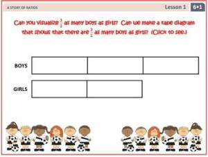 PPT Lessons for Eureka Math (Engage NY) Sixth Grade Module