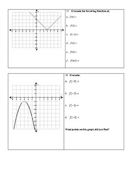 Evaluating Functions Algebraically And Graphically