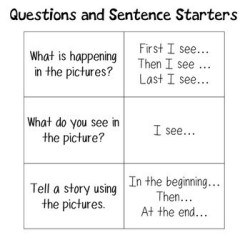 Questions and sentence starters