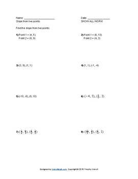 Free Finding Slope From Two Points Worksheet By Unkert