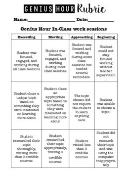 Genius Hour Rubric By Reaching4th Teachers Pay Teachers