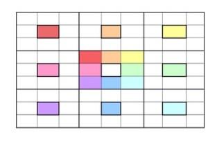Graphic Organizer  Lotus Diagram by Lightbulb Moments