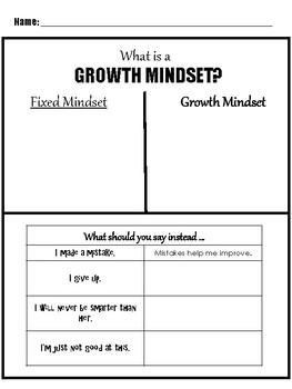 Growth Mindset Worksheets Teachers Pay Teachers