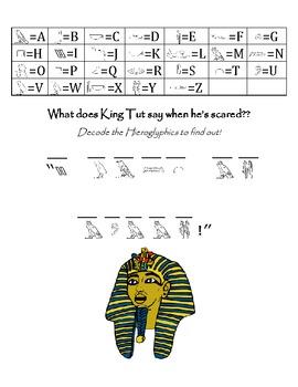 Hieroglyphic Printable Worksheet Set Of Three By Rachel