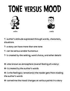 Identifying Tone And Mood In Poetry