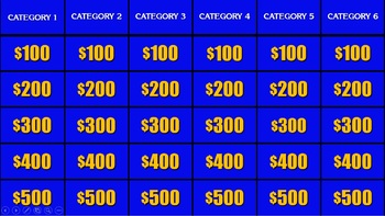 Jeopardy Template Review Game Powerpoint