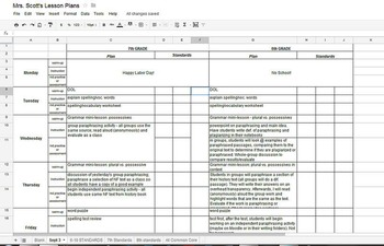K 12 ELA Common Core Weekly Lesson Plan Template In Excel Or Google Spreadsheet