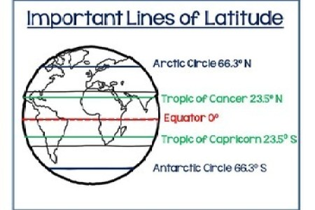 Longitude and latitude diagram 4k pictures 4k pictures full hq representation of latitude and longitude download scientific diagram representation of latitude and longitude how to calculate time using longitudes and ccuart Choice Image