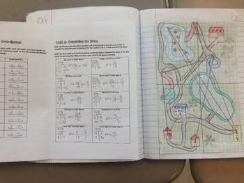 Linear Relationships Water Park Design Project By Jacqueline Richardson
