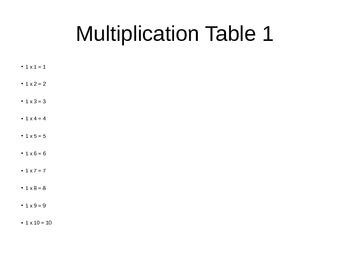 multiplication 3 6 9 worksheets