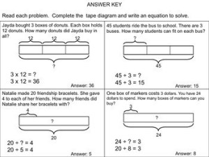 Problem Solving With TAPE DIAGRAMS  Multiplication and