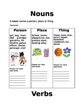 Nouns Verbs And Adjectives Worksheets By Teaching