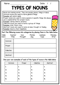 Nouns Worksheet With Answers