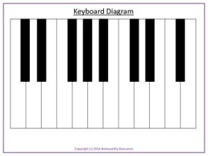 PianoKeyboard Diagram Collection by My Melody Tree   TpT