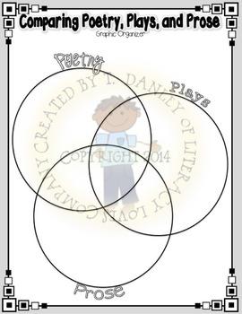 venn diagram poem  Holaklonecco