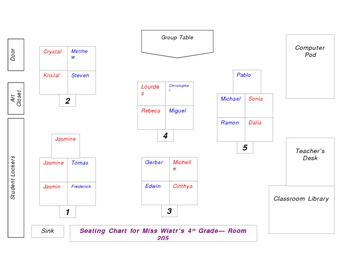 Seating Chart Groups Template By Melissa Eaton Teachers Pay Teachers