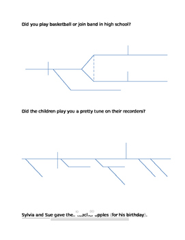 Sentence Diagramming with Direct Objects and Indirect Objects by KW Worksheets