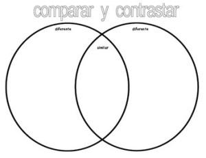 Diagrama de Venn Spanish by Miss Darden | Teachers Pay