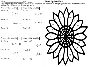 Solving Two Step Equations Coloring Activity By Math Dyal