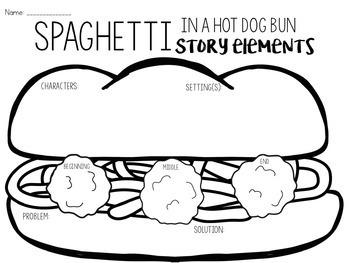 Spaghetti In A Hot Dog Bun Close Reading Activities By Sarah Gardner