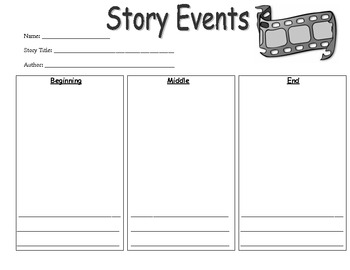 Story Report Amp Sequence Worksheets By Tchrbrowne