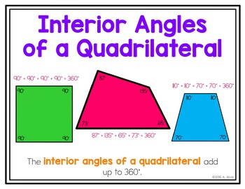 Sum of Interior Angles of Triangles and Quads Poster and ...