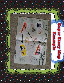 Super Story Elements A Narrative Elements Book Project And Printable Posters