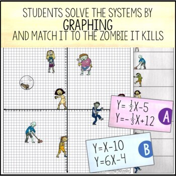 Solving Systems Of Equations By Graphing Amp Zombies By