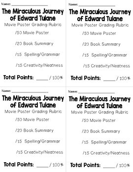 The Miraculous Journey Of Edward Tulane Project Movie Poster Book Report