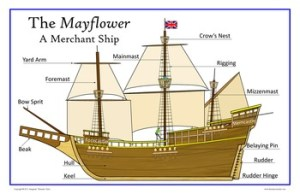 The Mayflower: Ship Posters by Thematic Teacher   TpT