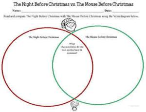 The Night Before Christmas Compare and Contrast Activity
