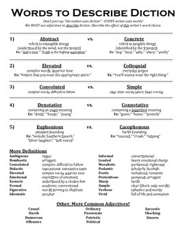 Tone Diction And Syntax Words Reference Sheet By Carrie