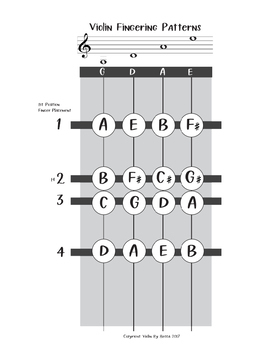 Violin Fingering Chart (First Position Notes) by Violin By ...