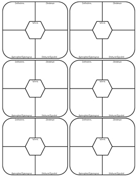 Vocabulary Frayer Model Four Square 6 Per Page