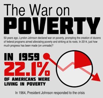 War on Poverty by Clint Wilson | Teachers Pay Teachers