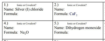 Writing Amp Naming Formulas For Ionic Amp Covalent Compounds