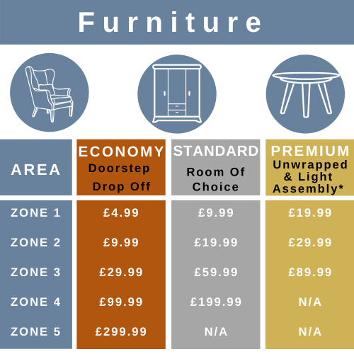 New furniture charges and zones