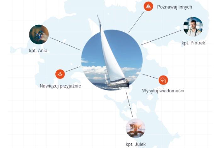 Żegluj - nowa aplikacja dla żeglarzy rodem z Olsztyna