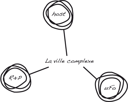 tri-villecomplexe-G